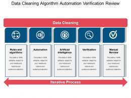 Data Cleaning Algorithm Automation Verification Review