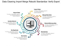Data Cleaning Import Merge Rebuild Standardize Verify Export
