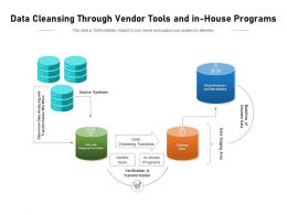 Data Cleansing Through Vendor Tools And In House Programs