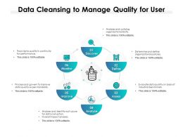 Data Cleansing To Manage Quality For User