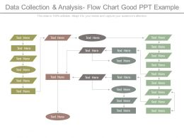 Data Collection And Analysis Flow Chart Good Ppt Example
