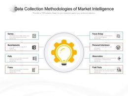 Data Collection Methodologies Of Market Intelligence