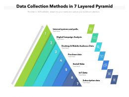 Data Collection Methods In 7 Layered Pyramid