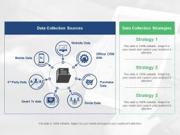 Data Collection Sources Purchase Data Website Data Collection Strategies
