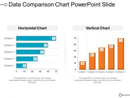 Data Comparison Chart Powerpoint Slide