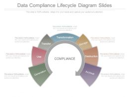 Data Compliance Lifecycle Diagram Slides