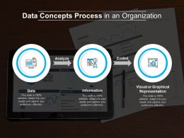 Data Concepts Process In An Organization