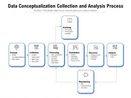 Data Conceptualization Collection And Analysis Process