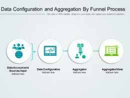Data Configuration And Aggregation By Funnel Process