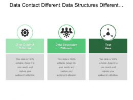 Data Contact Different Data Structures Different Quality Policies