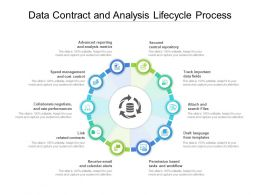Data Contract And Analysis Lifecycle Process