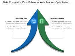 Data Conversion Data Enhancements Process Optimization Metadata Management