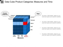 Data Cube Product Categories Measures And Time