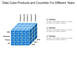 Data Cube Products And Countries For Different Years
