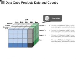 Data Cube Products Date And Country