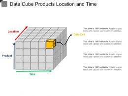 Data Cube Products Location And Time