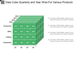Data Cube Quarterly And Year Wise For Various Products