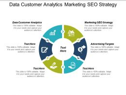 Data Customer Analytics Marketing Seo Strategy Advertising Targets Cpb