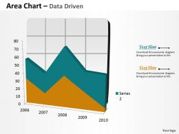 data_driven_3d_area_chart_for_business_process_powerpoint_slides_Slide01