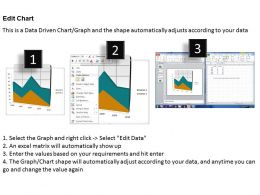 Data Driven 3D Area Chart For Business Process Powerpoint slides