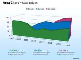 Data Driven 3d Area Chart For Time Based Data Powerpoint Slides