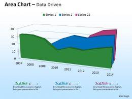 data_driven_3d_area_chart_for_time_based_data_powerpoint_slides_Slide01
