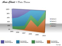 Data Driven 3D Area Chart For Various Values Powerpoint slides