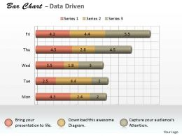 Data Driven 3D Bar Chart As Research Tool Powerpoint Slides