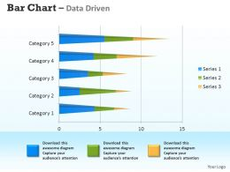 Data Driven 3D Bar Chart For Analyzing Survey Data Powerpoint Slides