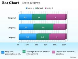 Data Driven 3d Bar Chart For Business Information Powerpoint Slides