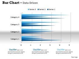 Data Driven 3D Bar Chart For Business Trends Powerpoint Slides
