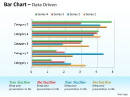 Data Driven 3D Bar Chart For Comparison Of Time Series Data Powerpoint Slides