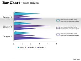 Data Driven 3D Bar Chart For Financial Data Solutions Powerpoint Slides