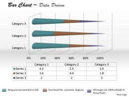 data_driven_3d_bar_chart_for_foreign_trade_powerpoint_slides_Slide01
