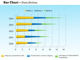 Data Driven 3D Bar Chart For Market Surveys Powerpoint Slides