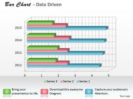 Data Driven 3D Bar Chart For Research In Statistics Powerpoint Slides