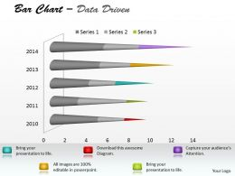 Data Driven 3D Bar Chart To Communicate Information Powerpoint slides