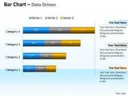 Data Driven 3D Bar Chart To Compare Categories Powerpoint Slides