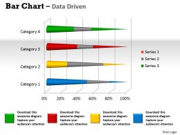 Data Driven 3D Bar Chart To Dispaly Data Powerpoint Slides