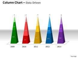 Data Driven 3D Business Changes With Time Powerpoint Slides