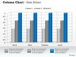 data_driven_3d_business_data_on_regular_intervals_powerpoint_slides_Slide01