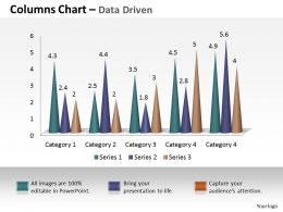 Data Driven 3D Business Intelligence And Data Analysis Powerpoint Slides