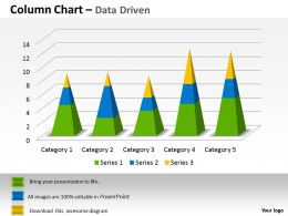 Data Driven 3D Categories Of Data Sets Powerpoint Slides