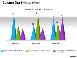 Data Driven 3D Change In Business Process Chart Powerpoint Slides