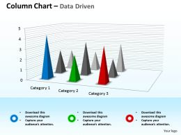 Data Driven 3D Chart For Business Observation Powerpoint Slides