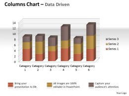 Data Driven 3D Chart For Quality Characterstics Powerpoint Slides