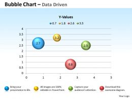 Data Driven 3D Chart For Statistical Process Powerpoint Slides