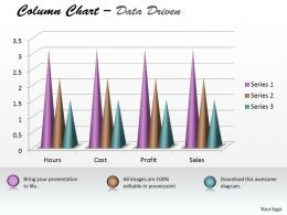Data Driven 3D Chart Shows Data Sets In Order Powerpoint Slides