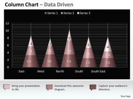 Data Driven 3D Chart Shows Interrelated Sets Of Data Powerpoint Slides