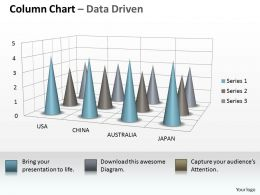 Data Driven 3D Chart To Incorporate Business Information Powerpoint Slides